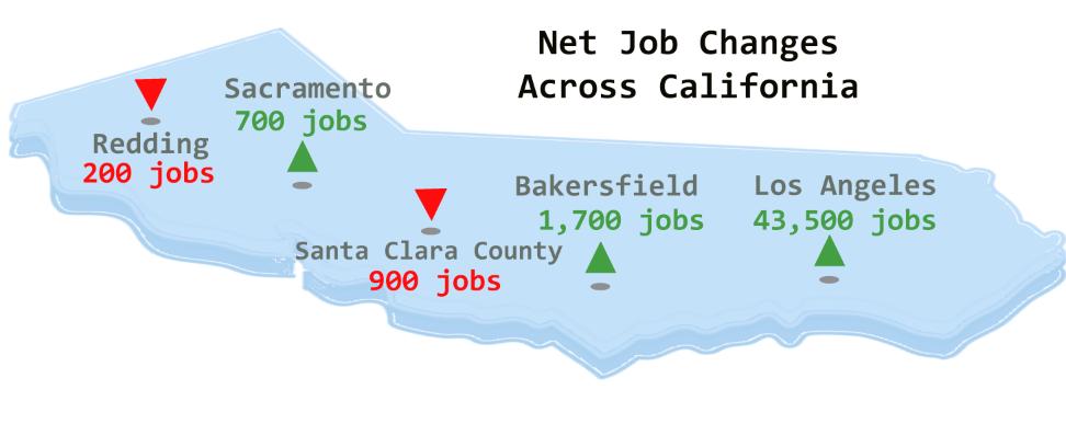 Significant job losses jolt Bay Area industries – The Epic