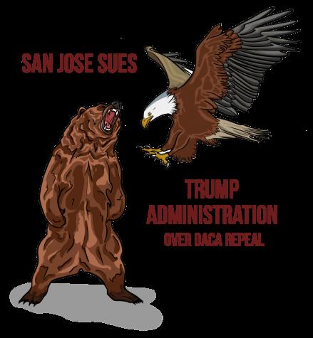 San Jose sues Trump Administration over DACA repeal