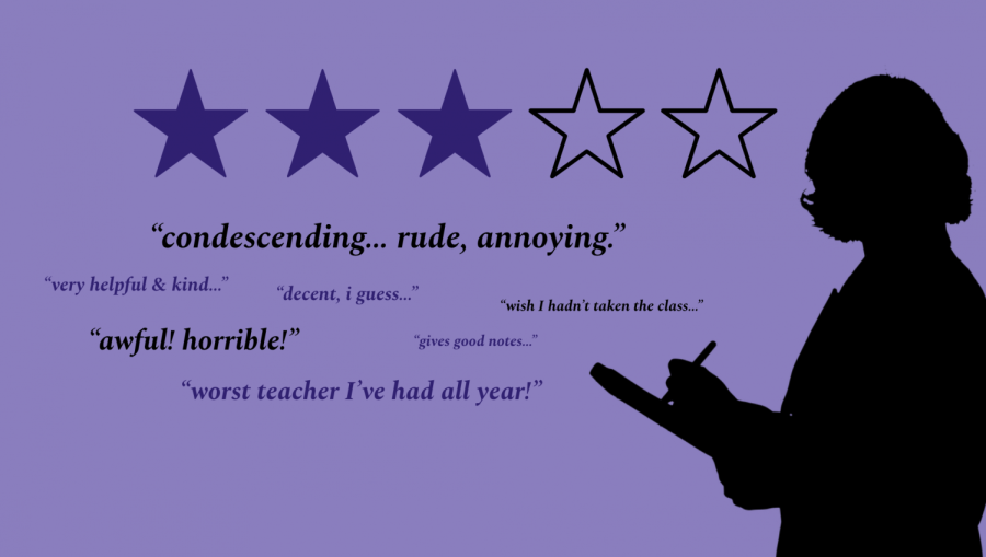 RateMyTeacher: the hate behind the rate