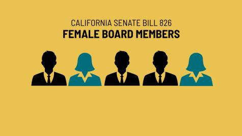 New legislation promotes female inclusion