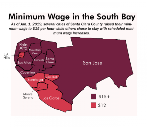 Bay Area cities increase minimum wage