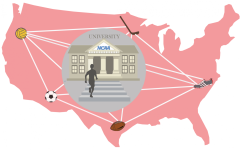The ins and outs of the college athletic recruitment process