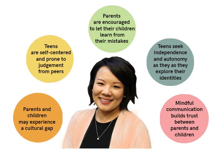 Dr. Hanna Chang, a certified psychologist, spoke at a workshop on Oct. 24 offering advice to parents to help them foster better relationships with their children.