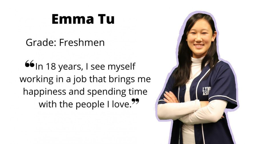 Freshman+Emma+Tu%2C+Tu-wenty+Tu-wenty+Three+Class+President