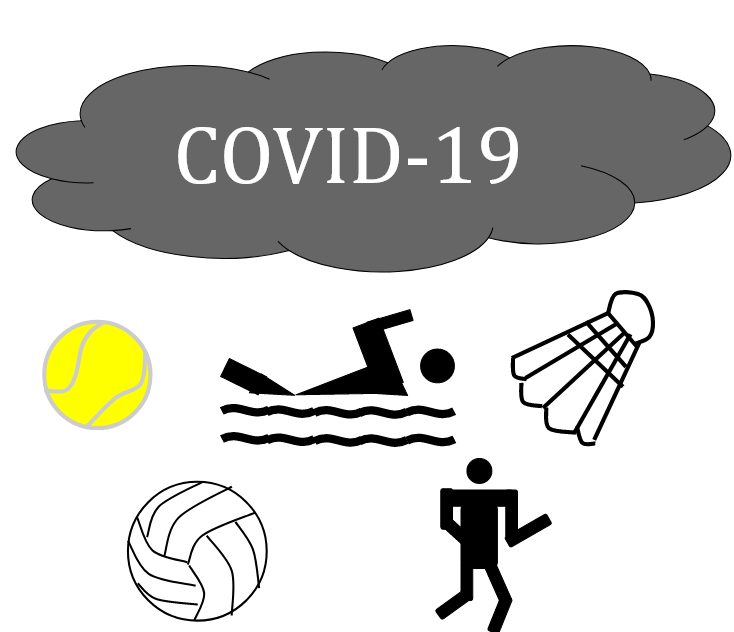 The impact on student-athletes due to COVID-19
