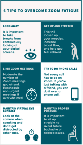 As students and staff spend hours on Zoom every school day, it is important to be aware of and understand indications of Zoom fatigue and follow self-care practices to maintain physical and mental health.