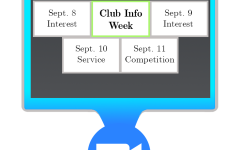 Club Info Week will be held online this year from Sept. 8-11.