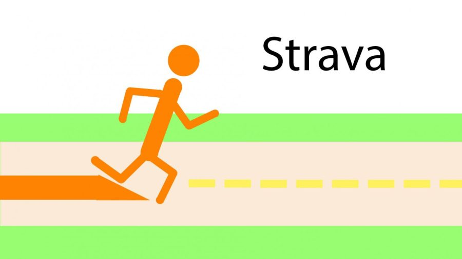 Lynbrook athletes have found Strava beneficial for not only improving their physical health but also maintaining their social health in a time where in-person interactions are discouraged.