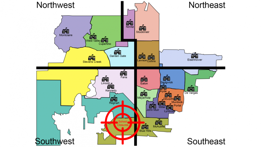 Elementary and middle schools in each of the four quadrants in the CUSD map.