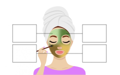 Homemade face masks are common remedies for skin blemishes, dryness, and discoloration. (Graphic Illustration by Catherine Zhou)