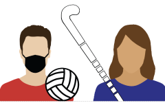 Sports like volleyball require masks indoors whereas outdoor sports like field hockey do not require masks. (Graphic Illustration by Emma Cionca)